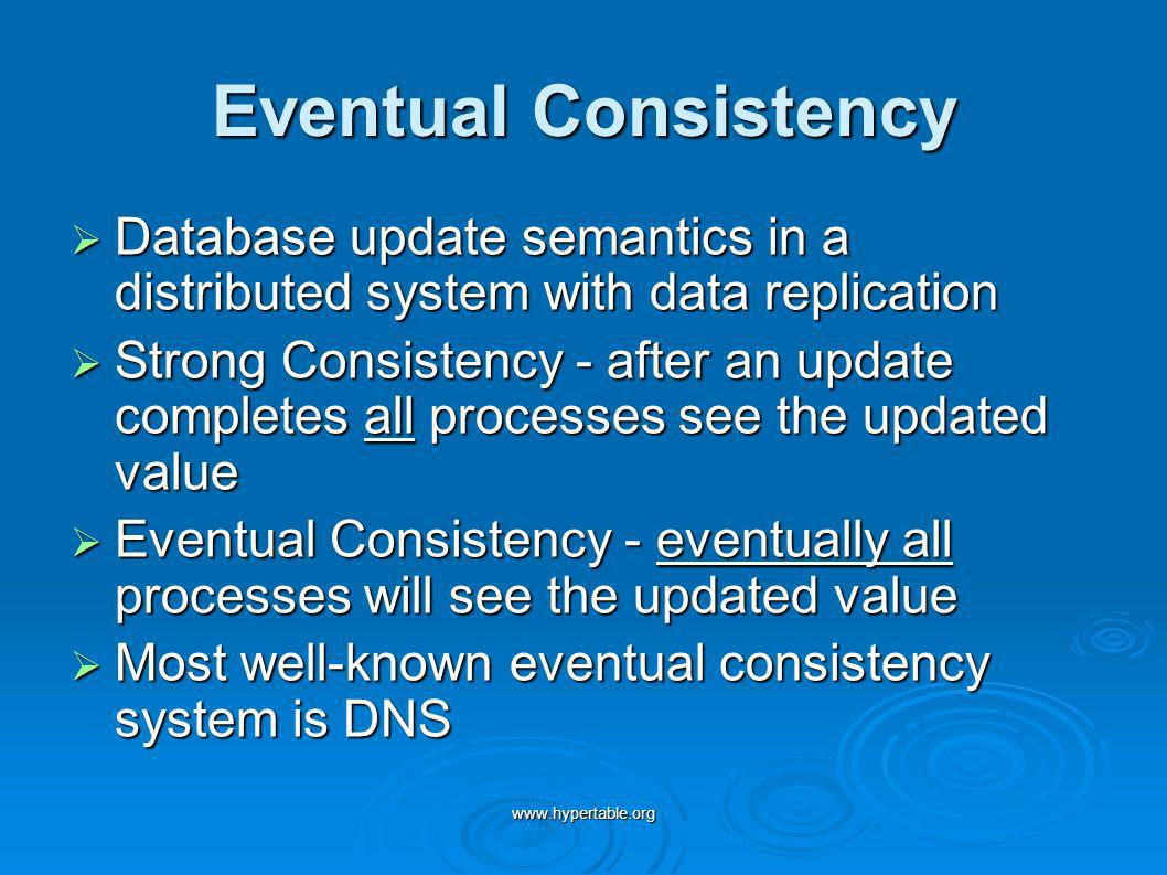 Eventual Consistency Database update semantics in a distributed system with data replication.