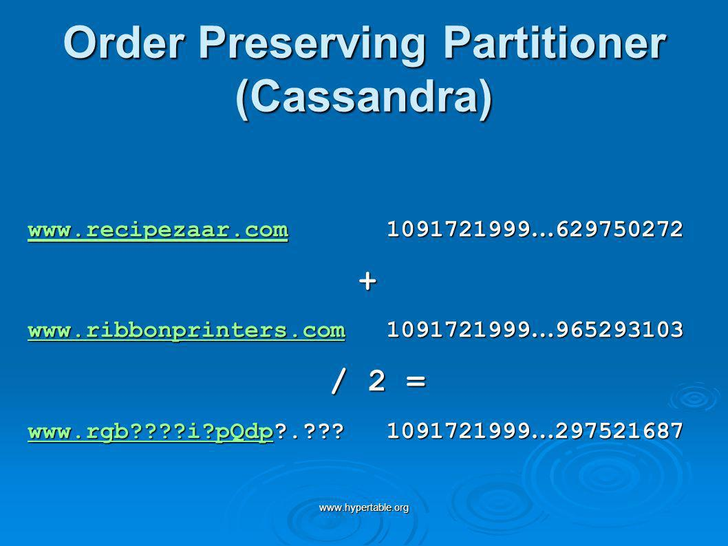 Order Preserving Partitioner (Cassandra)