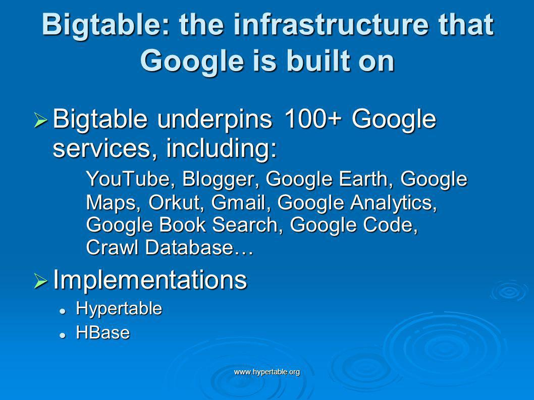 Bigtable: the infrastructure that Google is built on