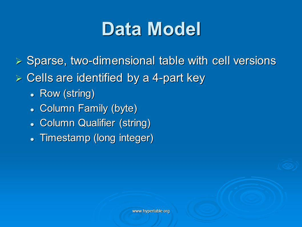 Data Model Sparse, two-dimensional table with cell versions