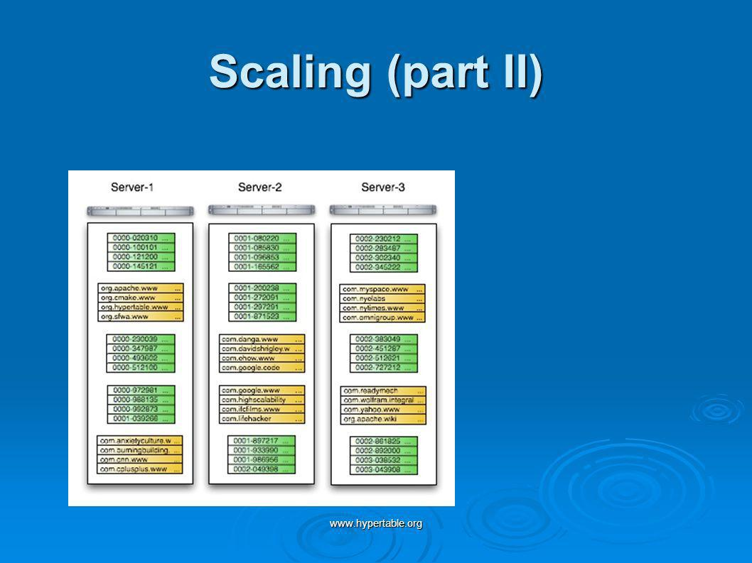 Scaling (part II) www.hypertable.org