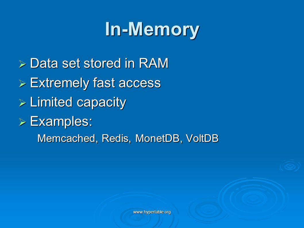 In-Memory Data set stored in RAM Extremely fast access