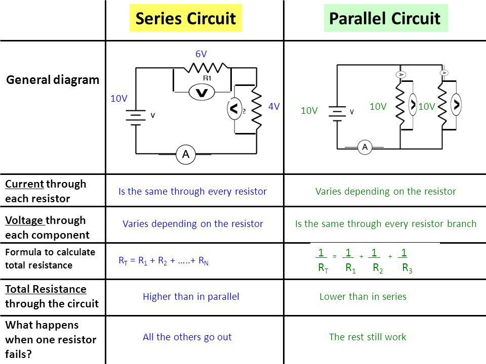 RL Series Circuit | Electrical4U