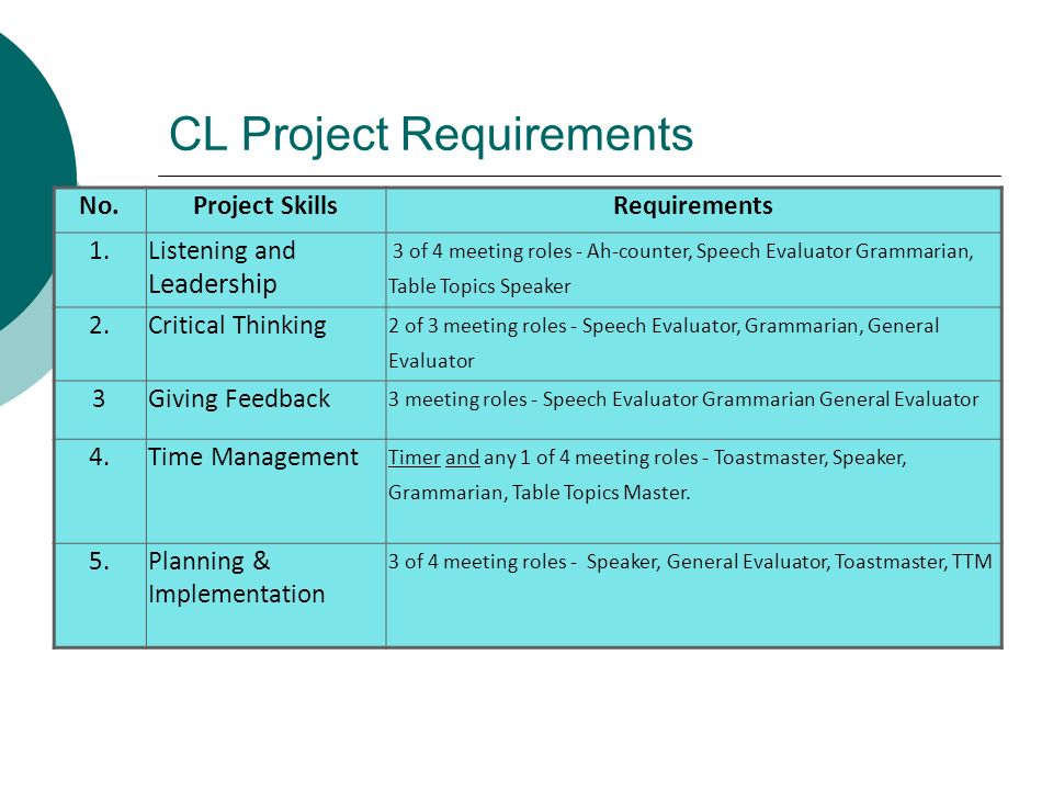 CL Project Requirements