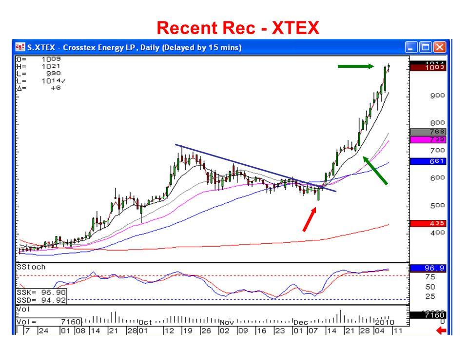 Recent Rec - XTEX