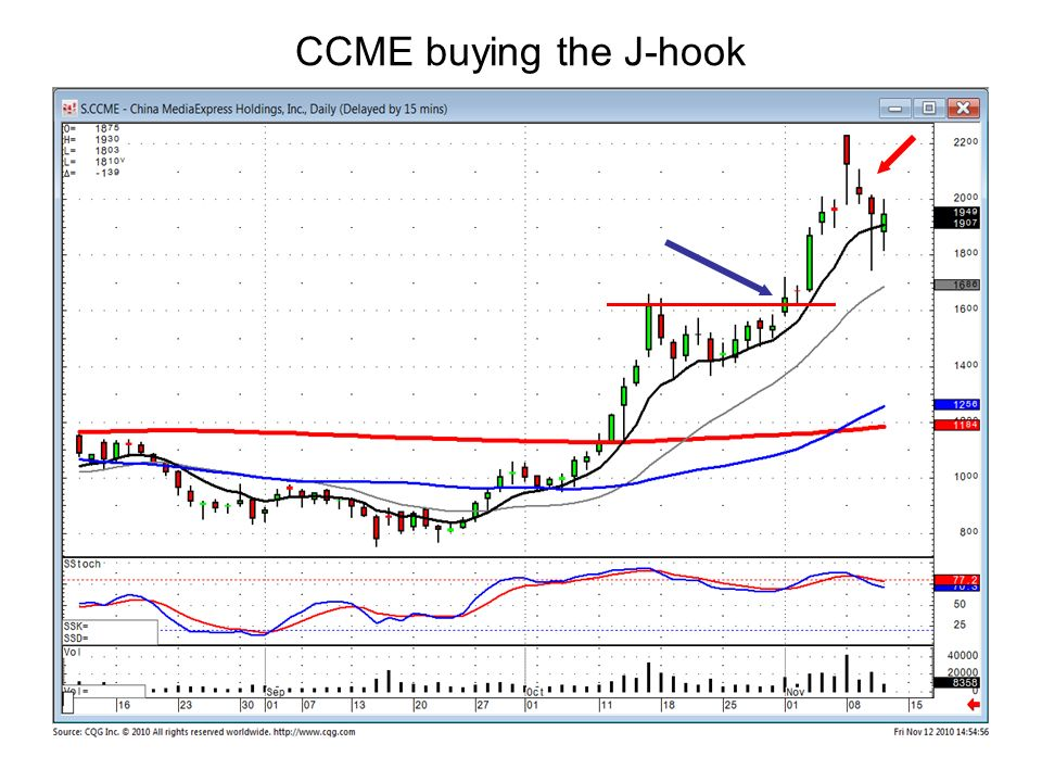 CCME buying the J-hook