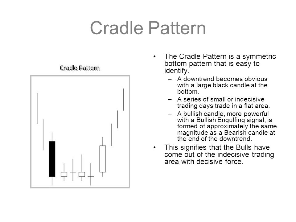 Cradle Pattern The Cradle Pattern is a symmetric bottom pattern that is easy to identify.