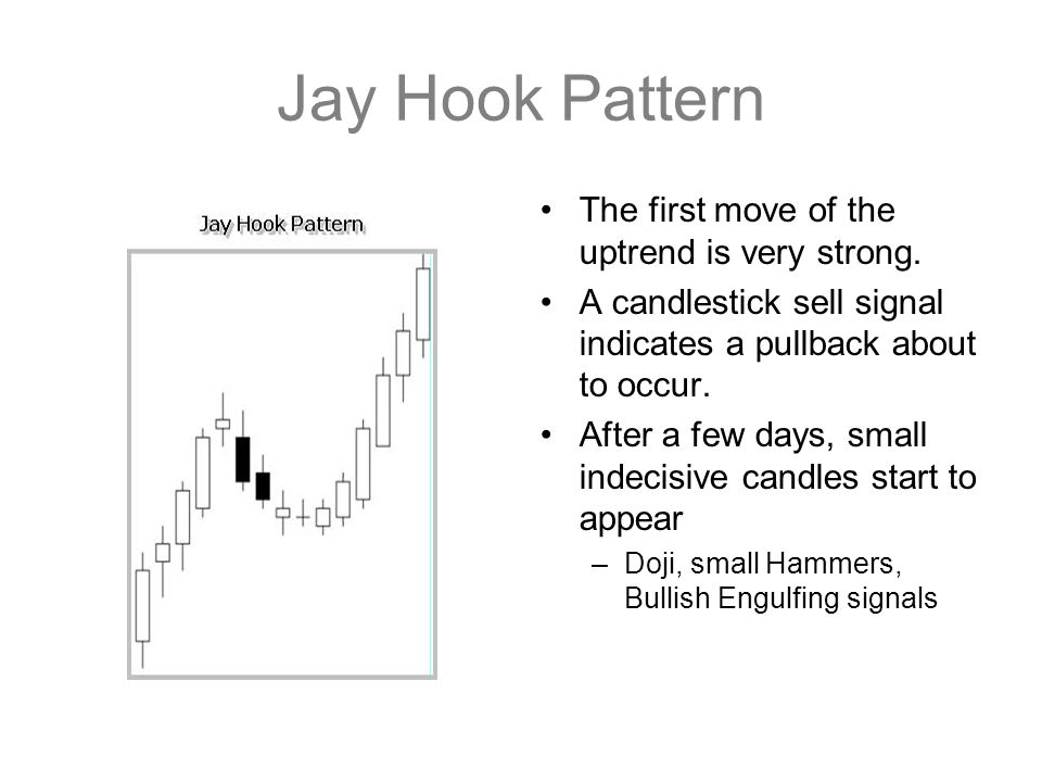 Jay Hook Pattern The first move of the uptrend is very strong.