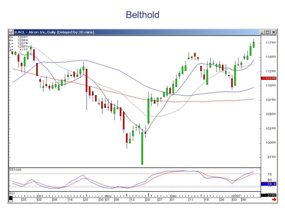 Belthold