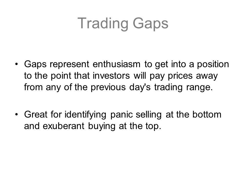 Trading Gaps