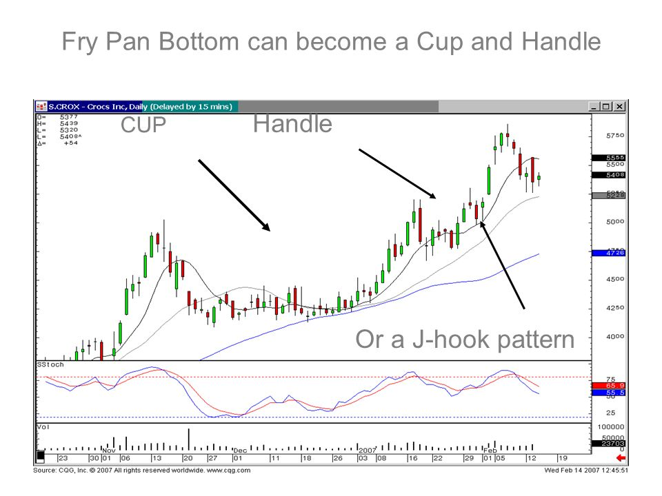 Fry Pan Bottom can become a Cup and Handle