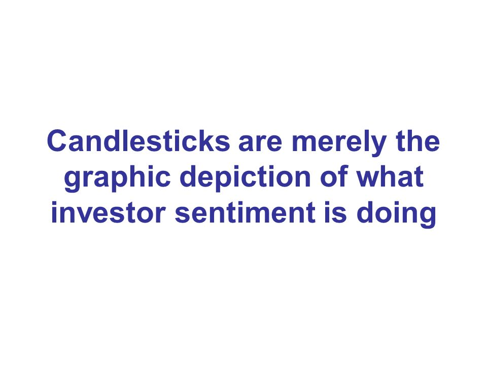Candlesticks are merely the graphic depiction of what investor sentiment is doing