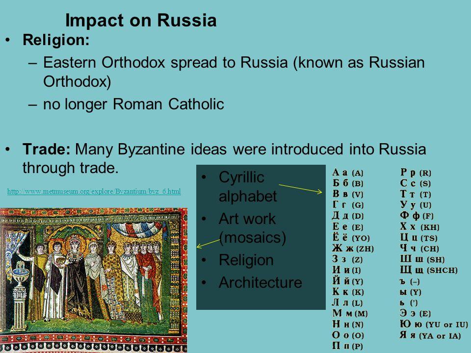 Impact on Russia Religion: