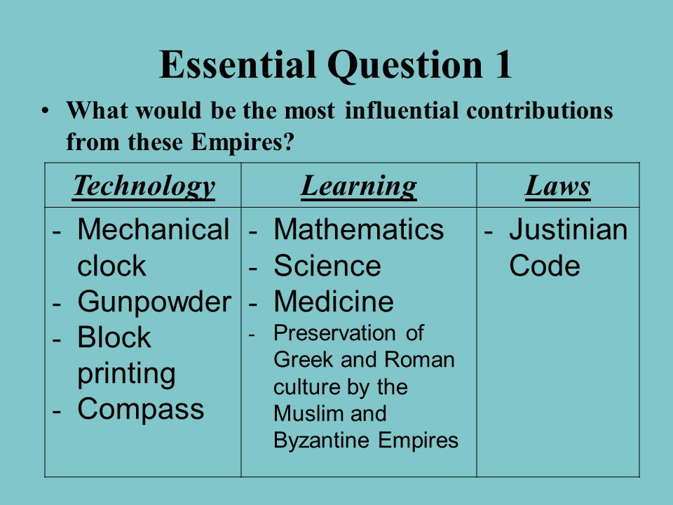 Essential Question 1 Technology Learning Laws Mechanical clock