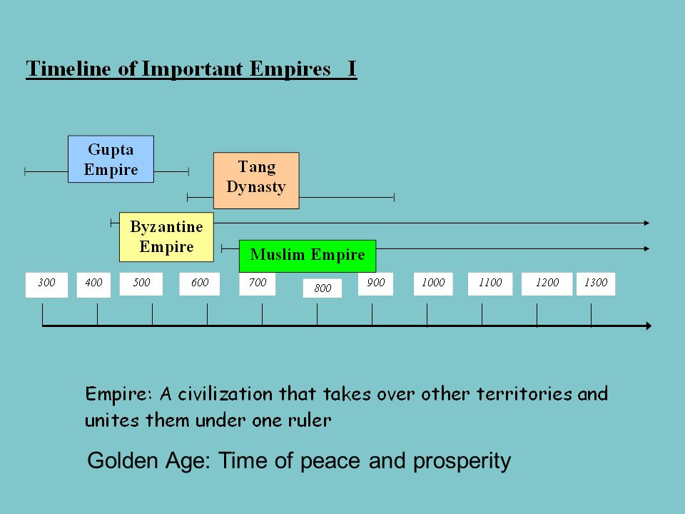 Golden Age: Time of peace and prosperity