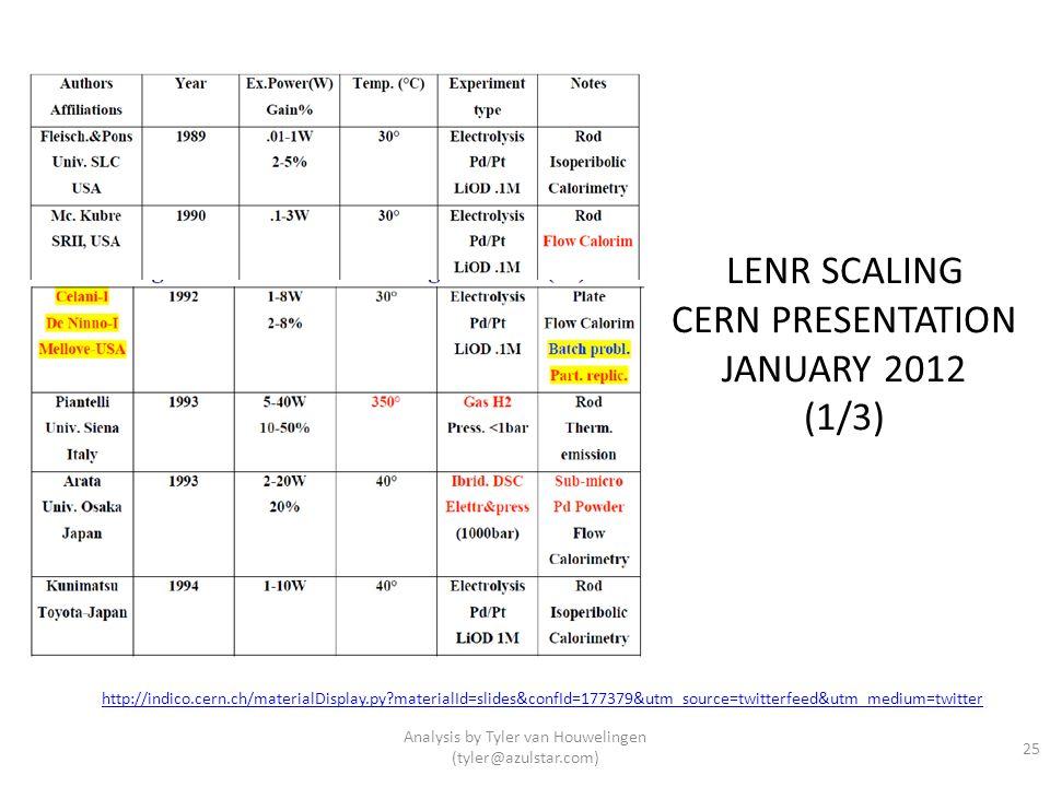 CERN PRESENTATION JANUARY 2012 (1/3)