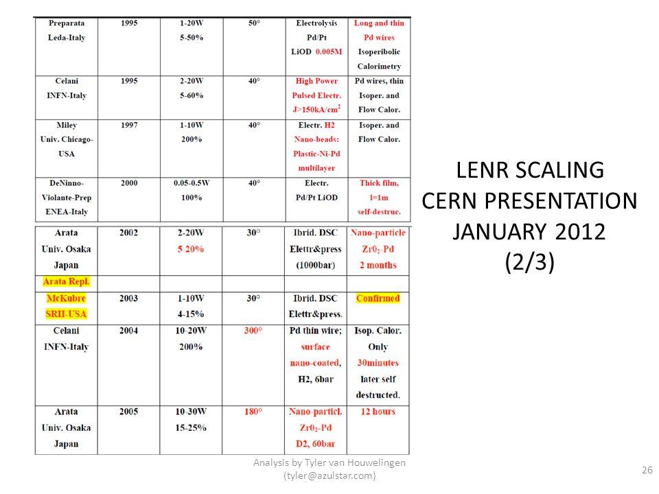 CERN PRESENTATION JANUARY 2012 (2/3)