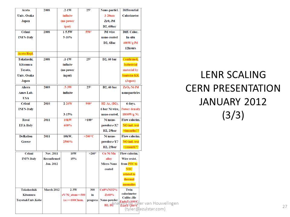 CERN PRESENTATION JANUARY 2012 (3/3)