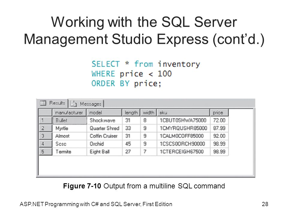 Working with the SQL Server Management Studio Express (cont'd.)
