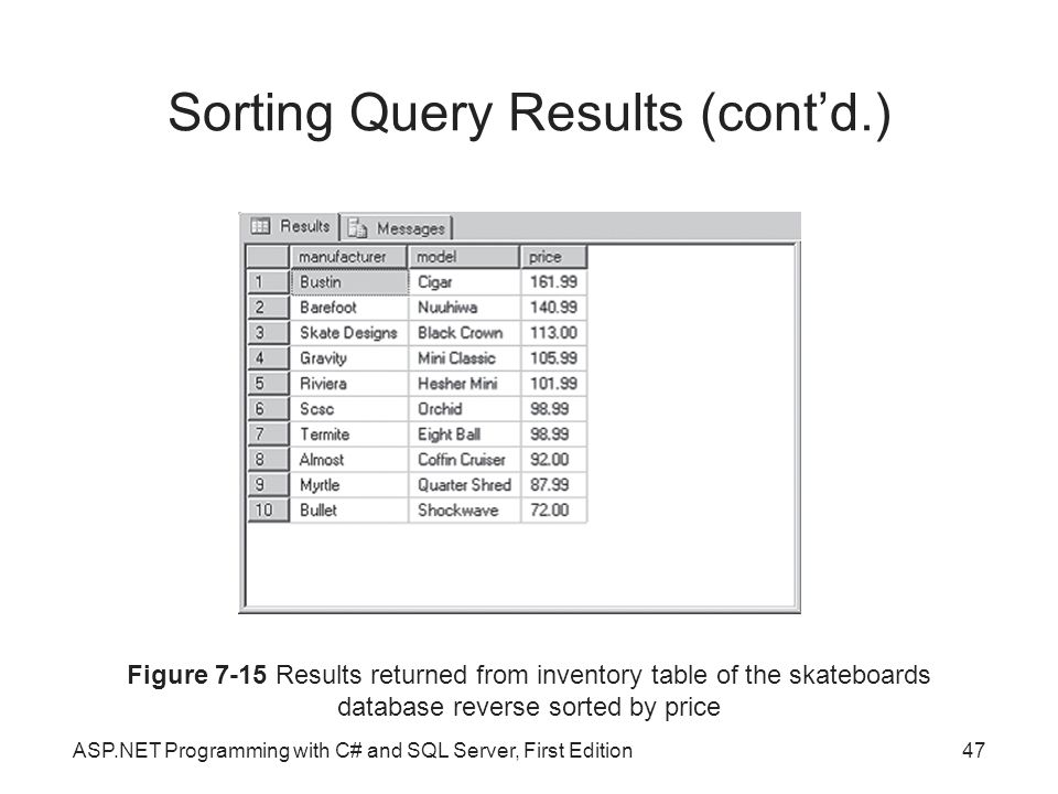 Sorting Query Results (cont'd.)