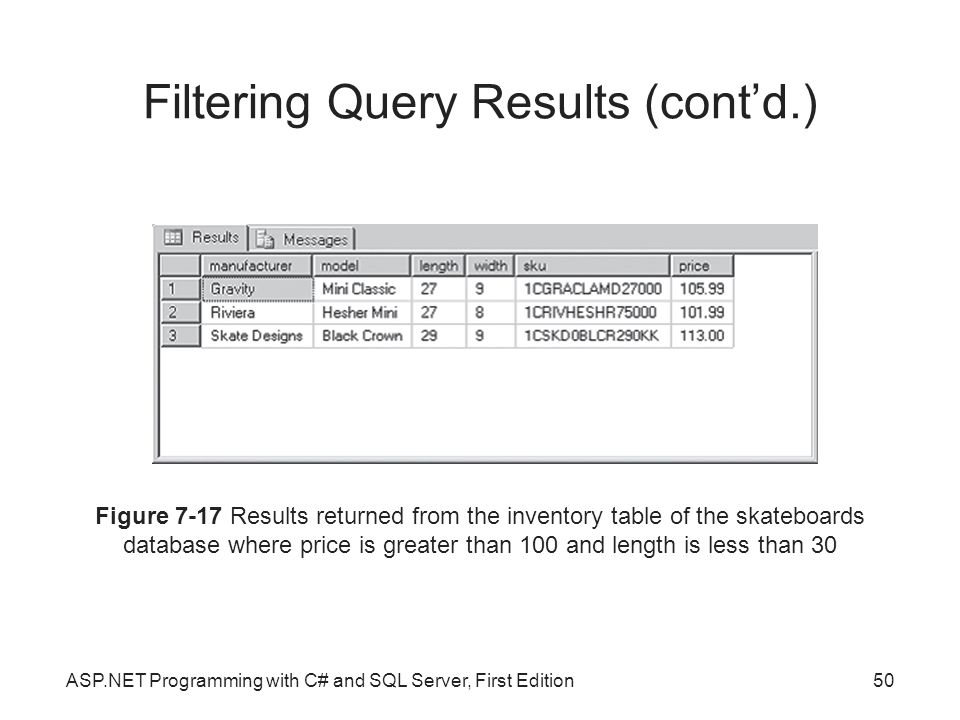 Filtering Query Results (cont'd.)