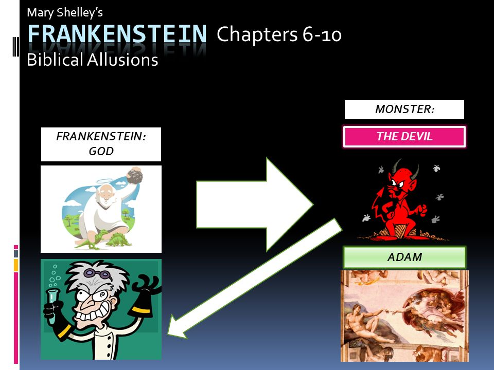 frankenstein intuition theme Many label shelley s most famous novel frankenstein as the first science  for  obtaining knowledge of life through intuition and experiencing life instead of  a  major emphasis of romanticism, is another theme presented in frankenstein,.