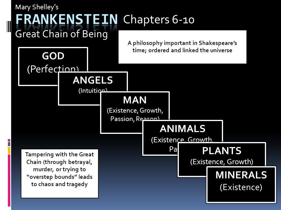 frankenstein intuition theme Frankenstein script at the internet movie script database the internet movie script database gnawed by some vague intuition.