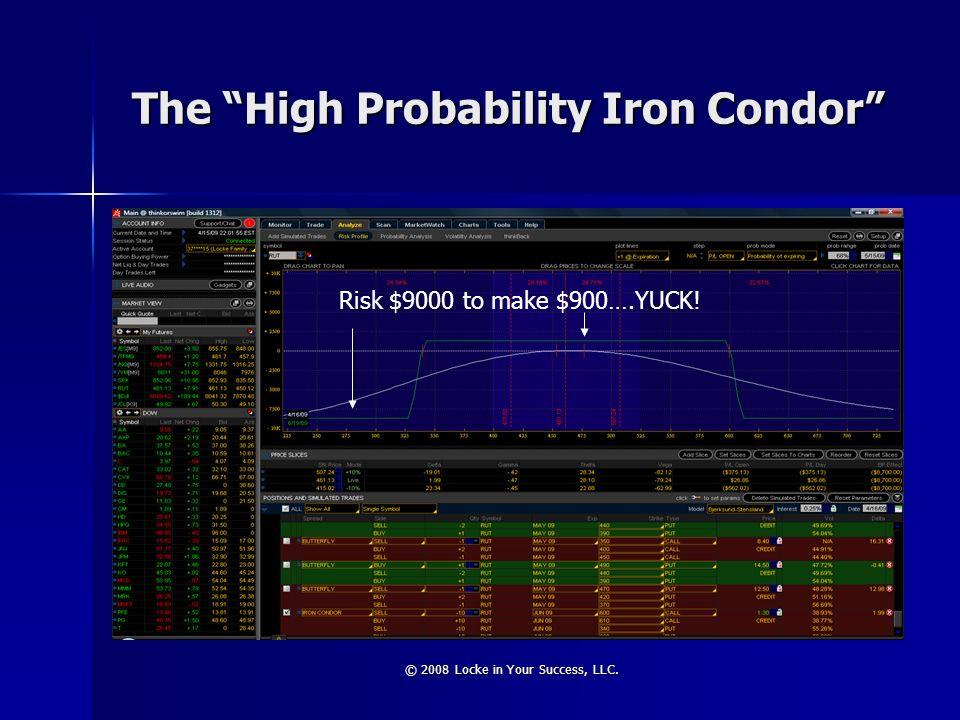 The High Probability Iron Condor