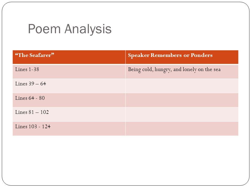remember poem analysis