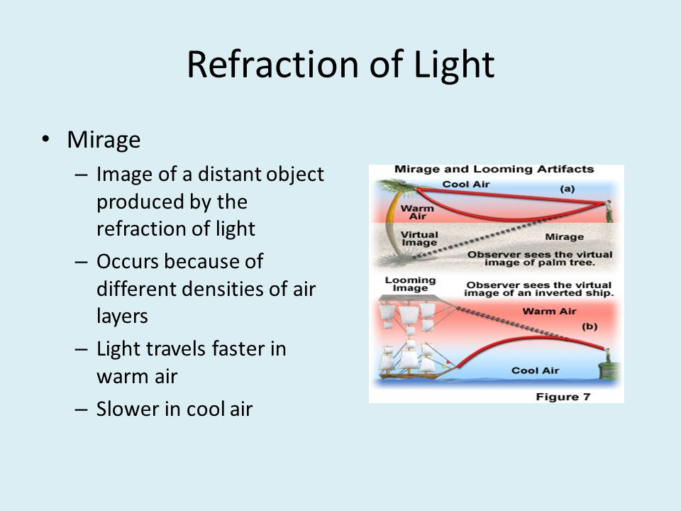 Refraction of Light Mirage