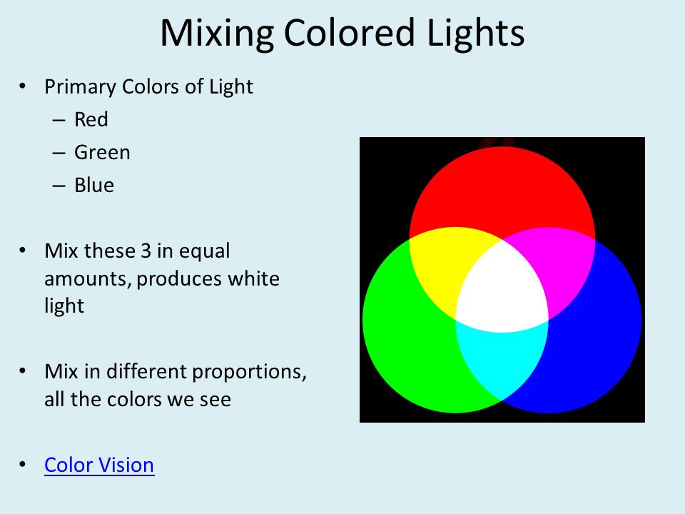 Mixing Colored Lights Primary Colors of Light Red Green Blue