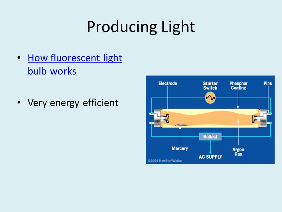 Producing Light How fluorescent light bulb works Very energy efficient