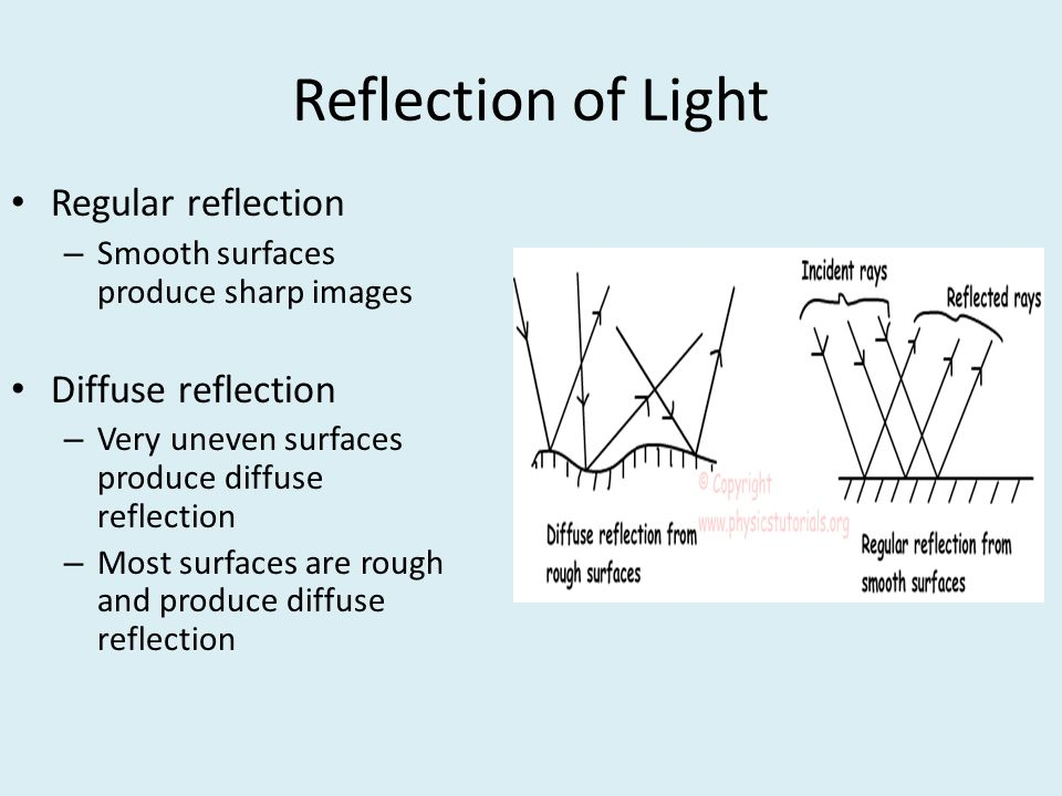 Reflection of Light Regular reflection Diffuse reflection