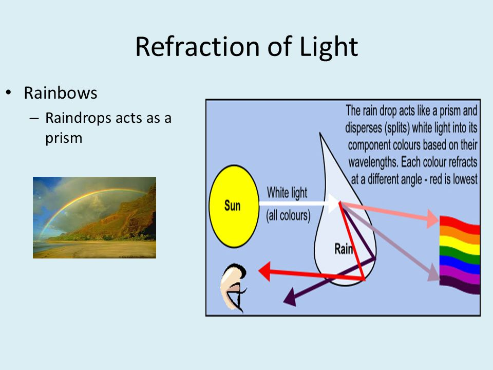 Refraction of Light Rainbows Raindrops acts as a prism