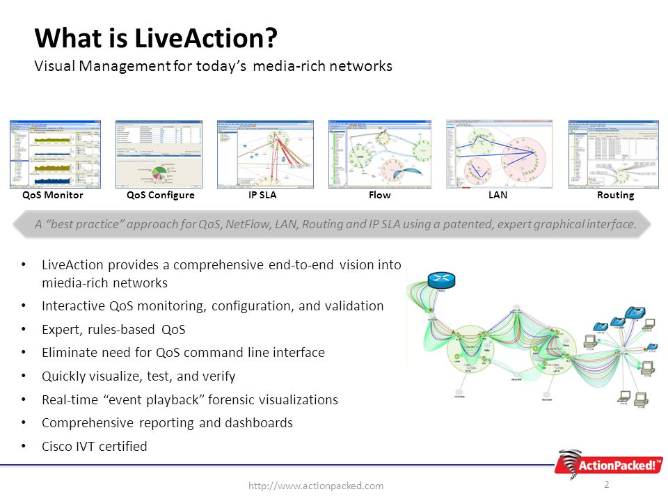 What is LiveAction Visual Management for today's media-rich networks