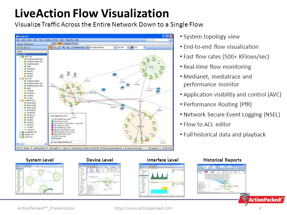 LiveAction Flow Visualization