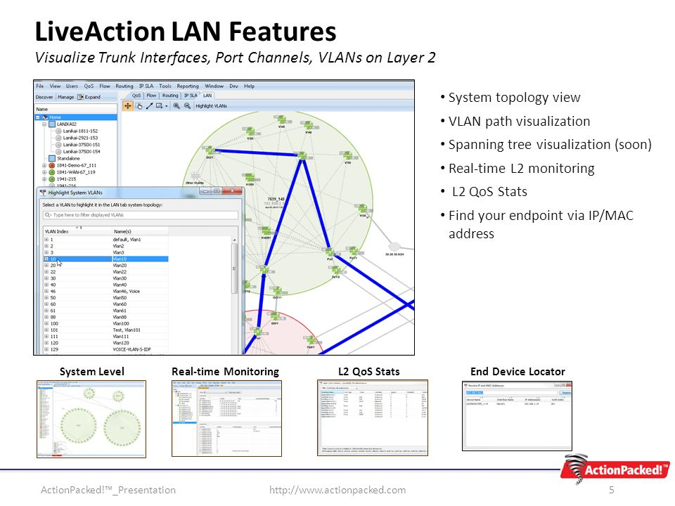 LiveAction LAN Features Visualize Trunk Interfaces, Port Channels, VLANs on Layer 2