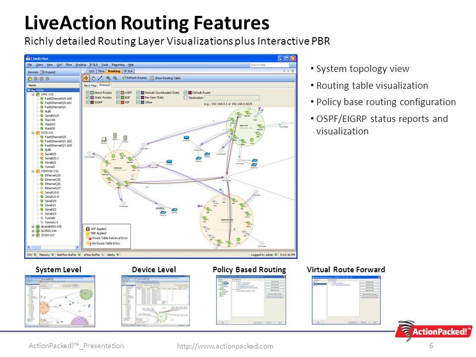 LiveAction Routing Features