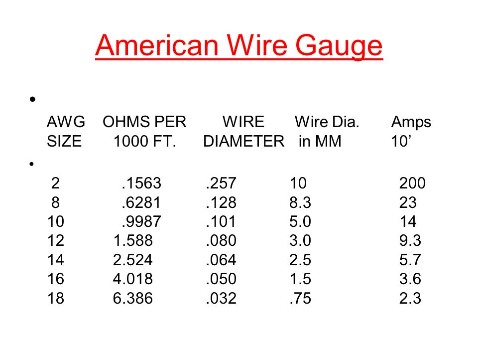 Lighting and wiring services ppt video online download american wire gauge keyboard keysfo Image collections
