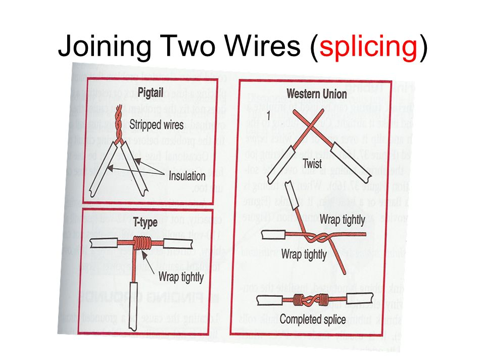 Pretty Splice Two Wires Together Photos - Electrical Circuit ...