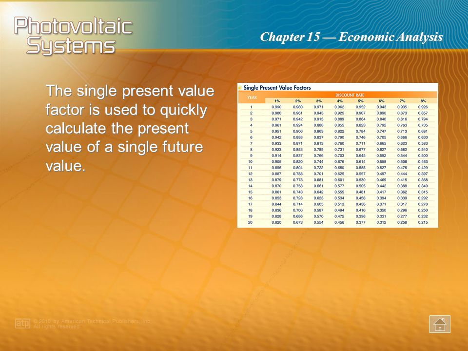 The single present value factor is used to quickly calculate the present value of a single future value.