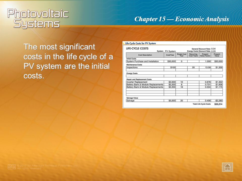 The most significant costs in the life cycle of a PV system are the initial costs.