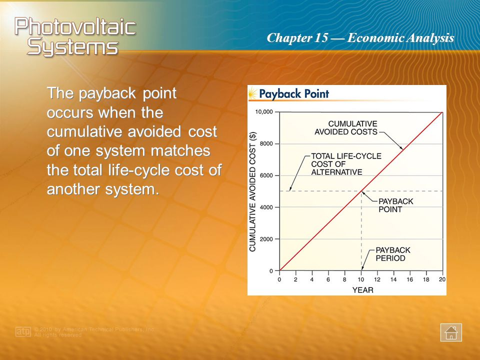 The payback point occurs when the cumulative avoided cost of one system matches the total life-cycle cost of another system.