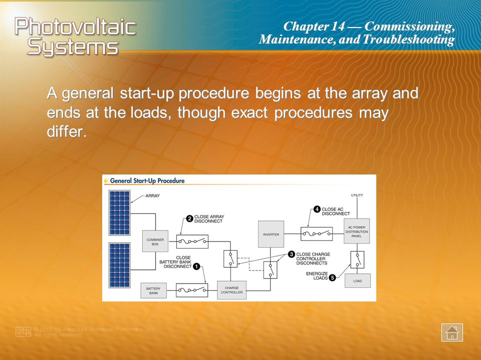 A general start-up procedure begins at the array and ends at the loads, though exact procedures may differ.