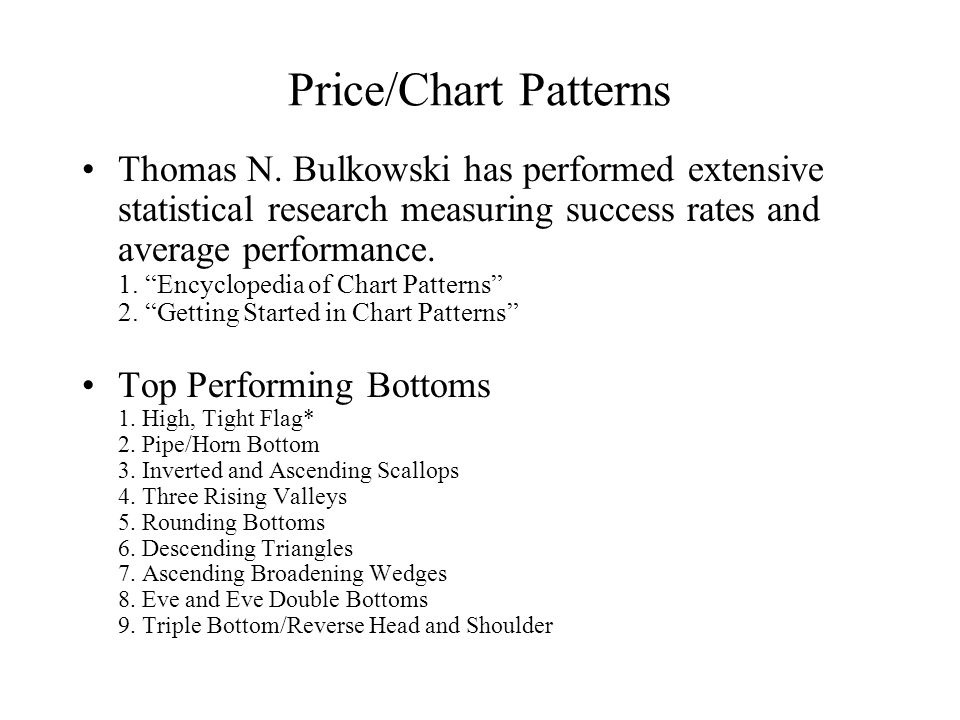 Price/Chart Patterns