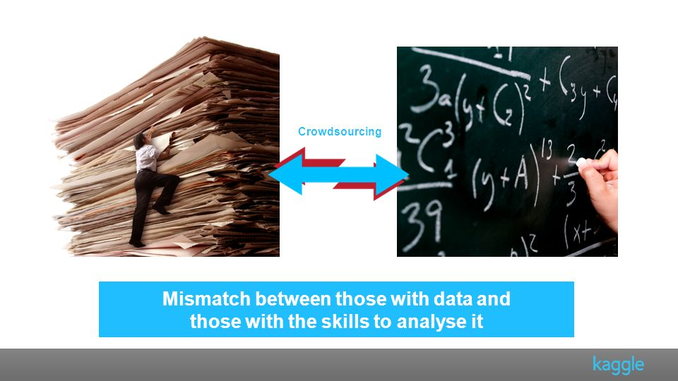 Crowdsourcing Mismatch between those with data and those with the skills to analyse it.