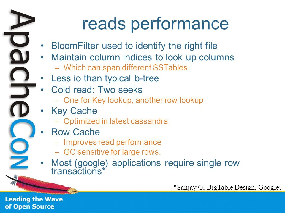 reads performance BloomFilter used to identify the right file