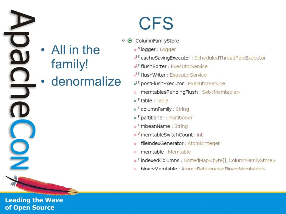 CFS All in the family! denormalize
