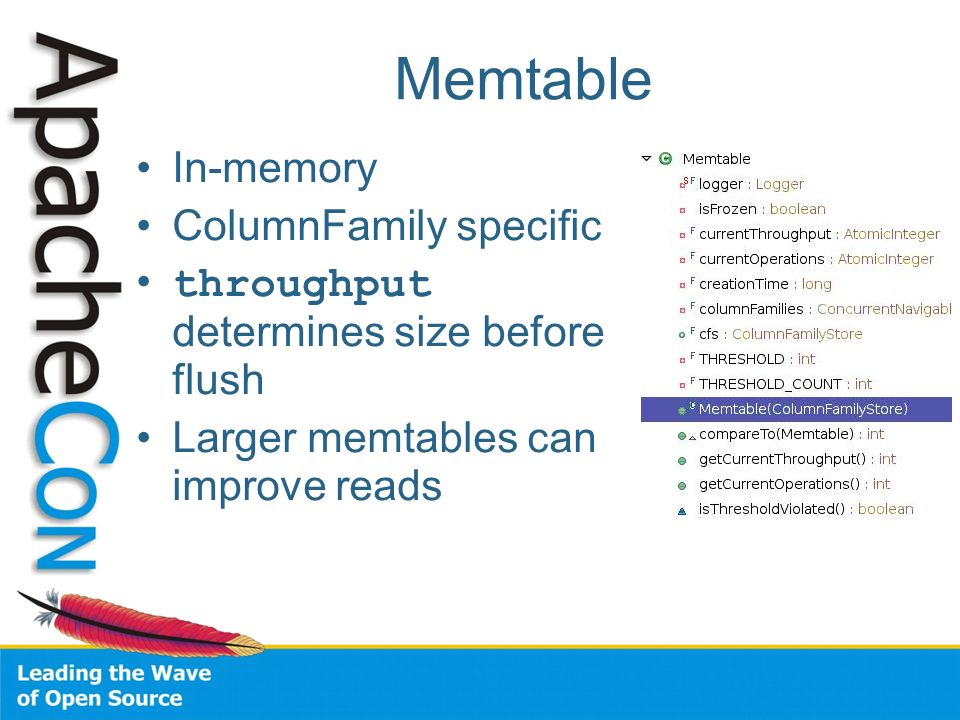 Memtable In-memory ColumnFamily specific