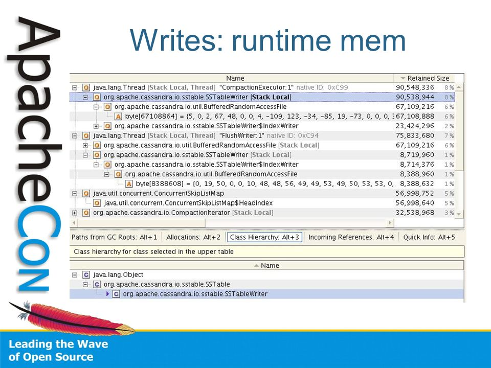 Writes: runtime mem